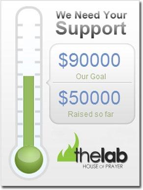 Fundraising-Image